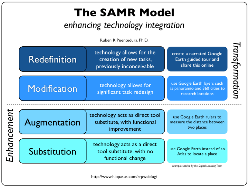 samr-model-graphic
